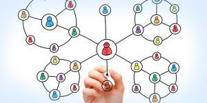 10 советов по созданию вирусного контента для любой платформы