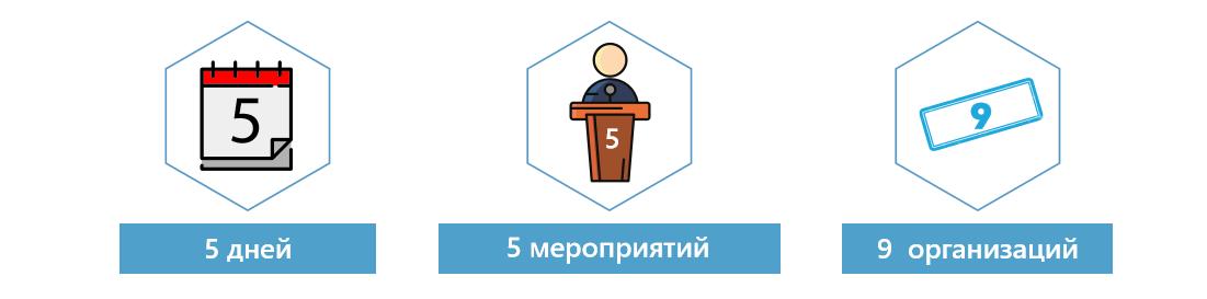 Реализация_PR-кампании_Ленские_столбы