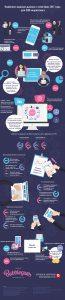 Данные статистики 2в2 маркетинга